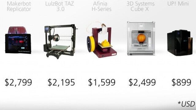 Mitos de la impresión 3D